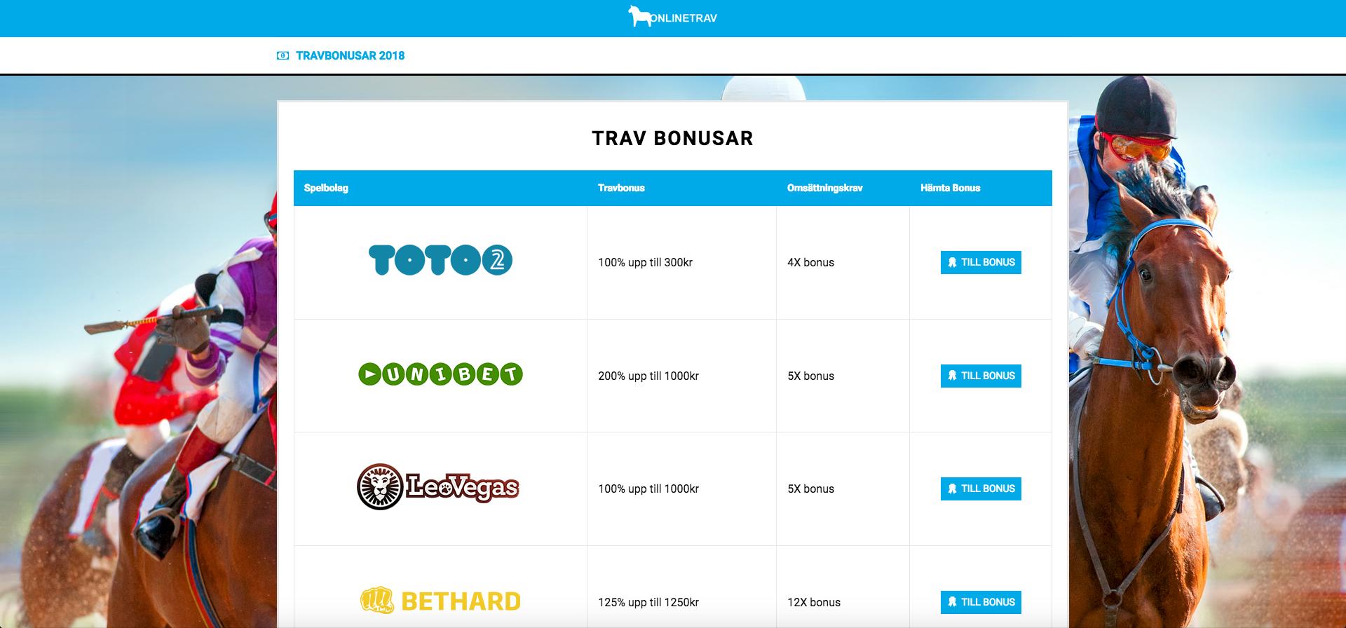 Trav bonusar med OnlineTrav.se